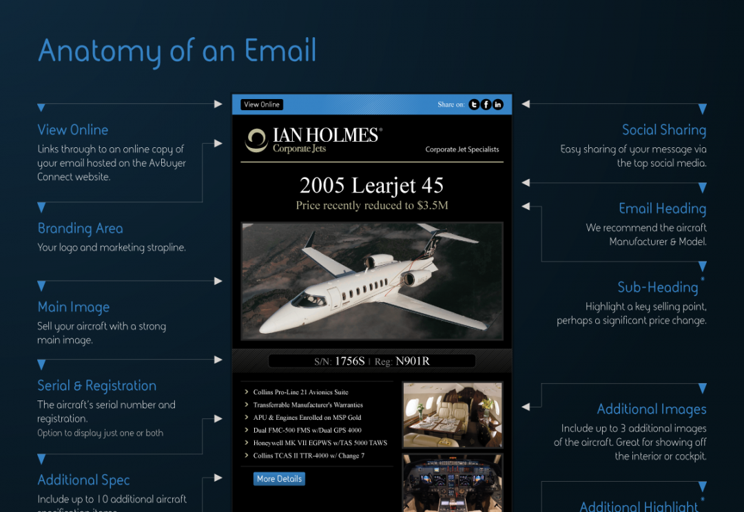 Aircraft email marketing