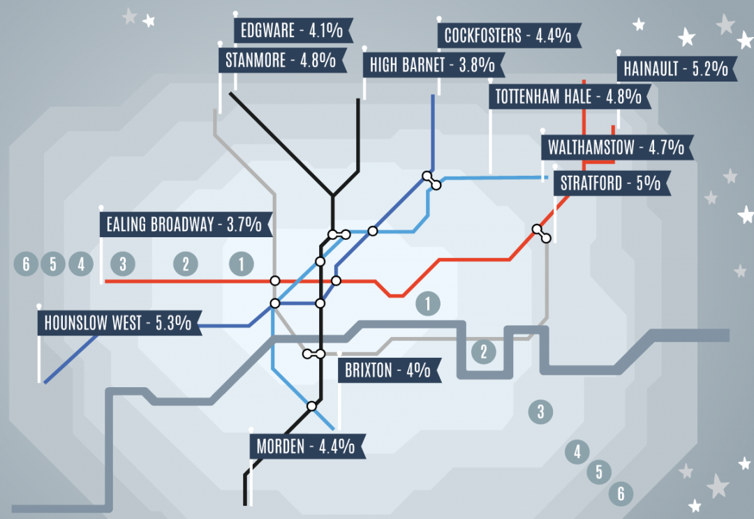 Property magazine tube map illustration